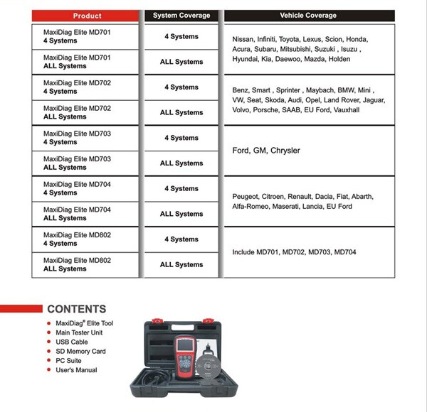 Autel MaxiDiag Elite MD802 All System+DS Model Free Update Online