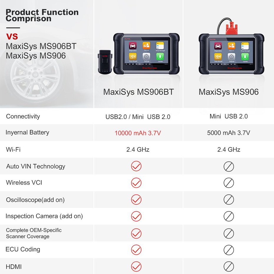 Autel Maxisys MS906BT Upgraded Version Of MS906 DS708 DS808 Bluetooth ECU Coding Diagnostic Tool OBD2 Scanner Code Reade
